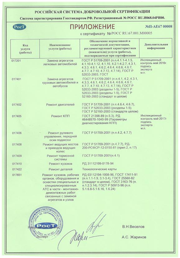 Приложение к Сертификату ООО Мир